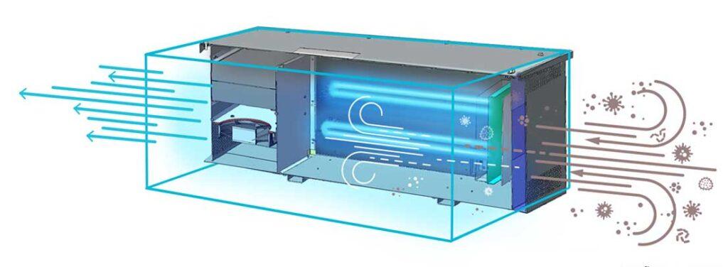 Bluezone Model 2400 UV Food Preservation Unit - How it works